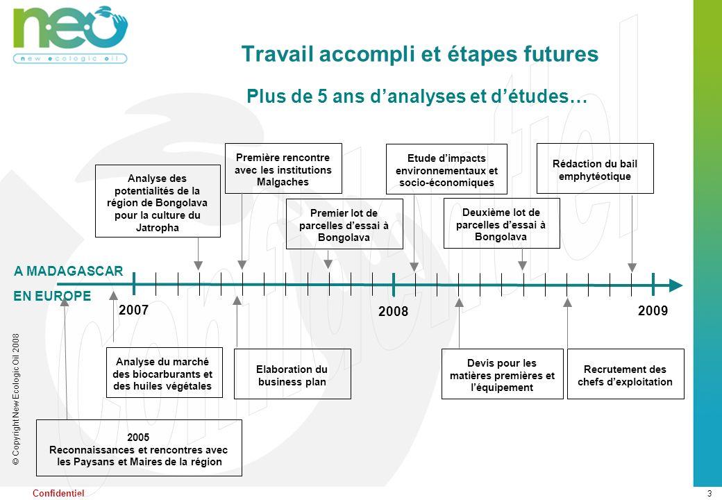 3 © Copyright New Ecologic Oil 2008 Confidentiel Travail accompli et étapes futures Plus de 5 ans danalyses et détudes… 2007 2008 Analyse du marché de
