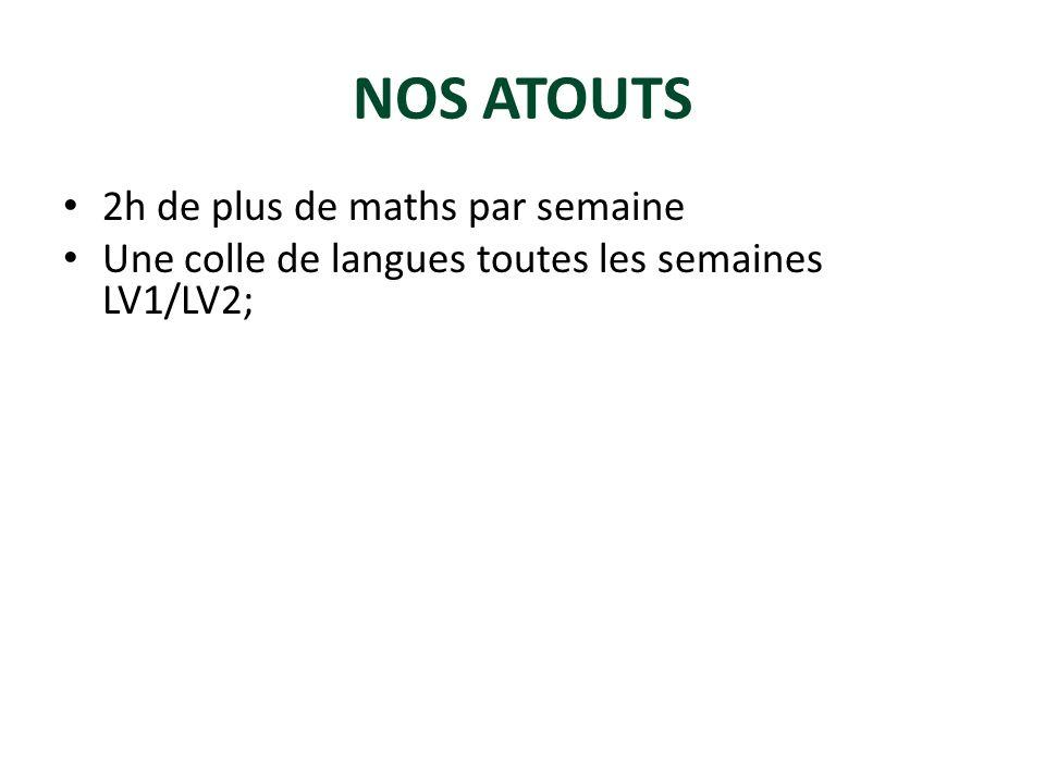 NOS ATOUTS 2h de plus de maths par semaine Une colle de langues toutes les semaines LV1/LV2;