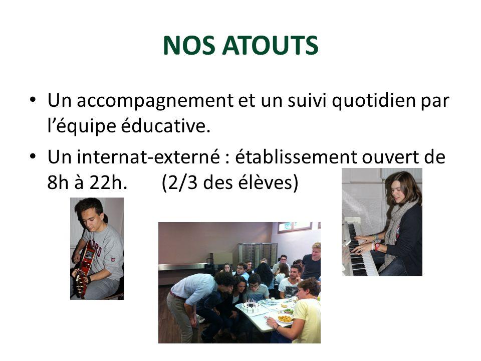 NOS ATOUTS Un accompagnement et un suivi quotidien par léquipe éducative. Un internat-externé : établissement ouvert de 8h à 22h. (2/3 des élèves)