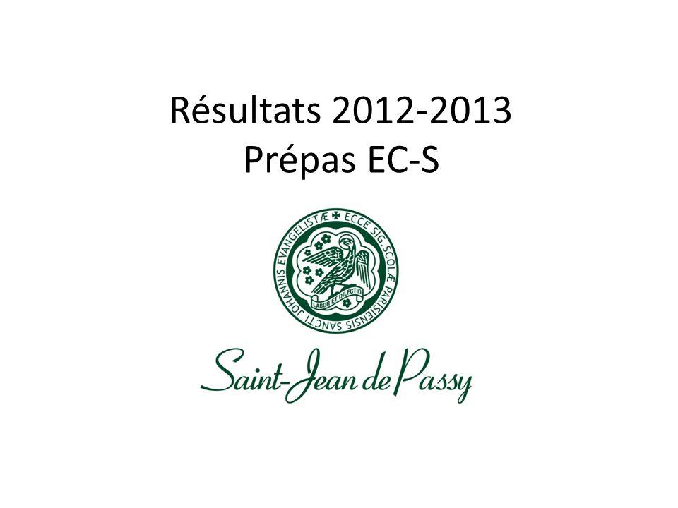 Résultats 2012-2013 Prépas EC-S