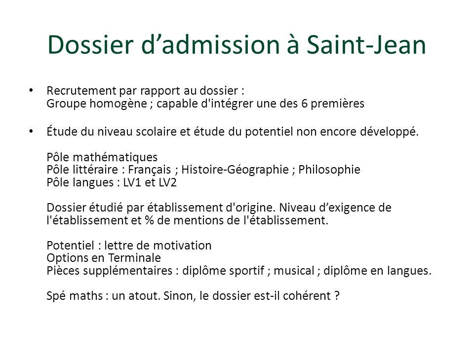 Dossier dadmission à Saint-Jean Recrutement par rapport au dossier : Groupe homogène ; capable d'intégrer une des 6 premières Étude du niveau scolaire