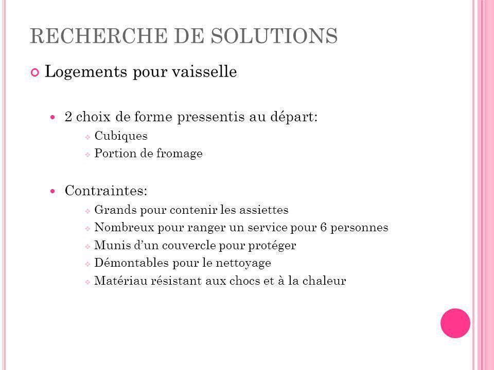 RECHERCHE DE SOLUTIONS Logements pour vaisselle 2 choix de forme pressentis au départ: Cubiques Portion de fromage Contraintes: Grands pour contenir l