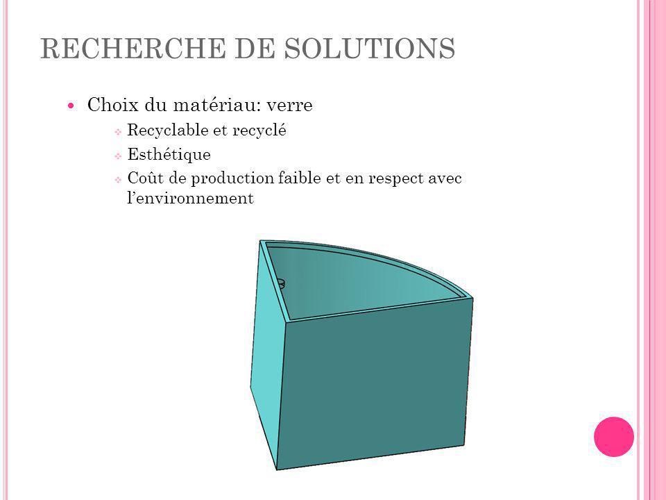 RECHERCHE DE SOLUTIONS Choix du matériau: verre Recyclable et recyclé Esthétique Coût de production faible et en respect avec lenvironnement