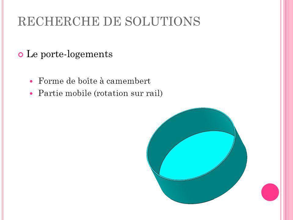 RECHERCHE DE SOLUTIONS Le porte-logements Forme de boîte à camembert Partie mobile (rotation sur rail)