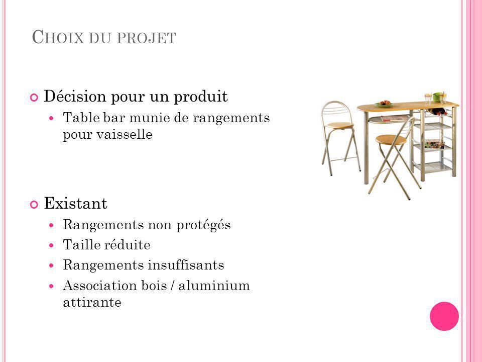 C HOIX DU PROJET Décision pour un produit Table bar munie de rangements pour vaisselle Existant Rangements non protégés Taille réduite Rangements insu