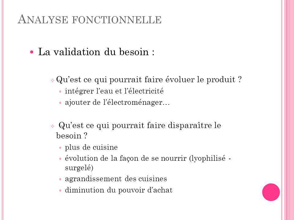 A NALYSE FONCTIONNELLE La validation du besoin : Quest ce qui pourrait faire évoluer le produit ? intégrer leau et lélectricité ajouter de lélectromén