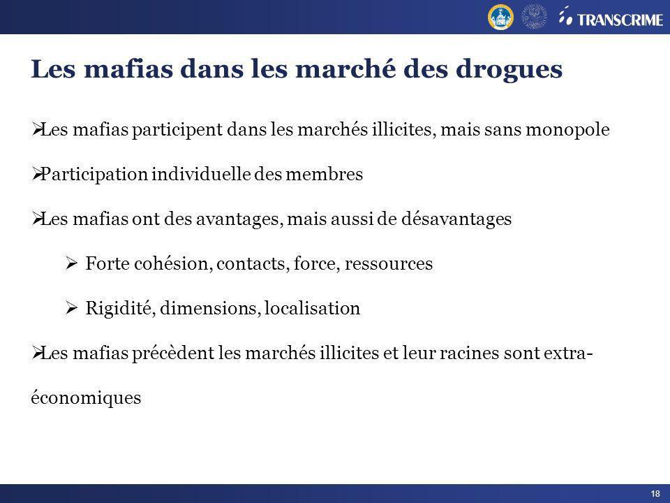18 Les mafias dans les marché des drogues Les mafias participent dans les marchés illicites, mais sans monopole Participation individuelle des membres