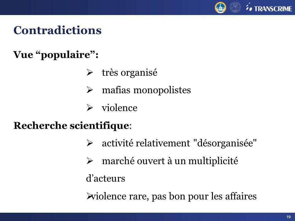 19 Contradictions Vue populaire: très organisé mafias monopolistes violence Recherche scientifique: activité relativement