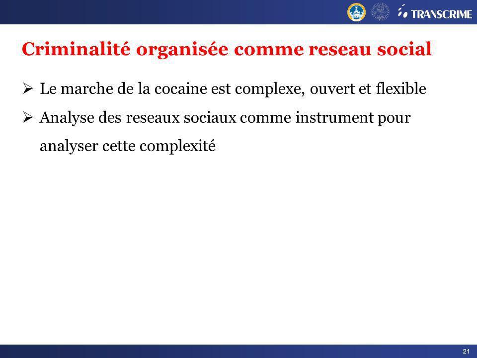 21 Criminalité organisée comme reseau social Le marche de la cocaine est complexe, ouvert et flexible Analyse des reseaux sociaux comme instrument pou