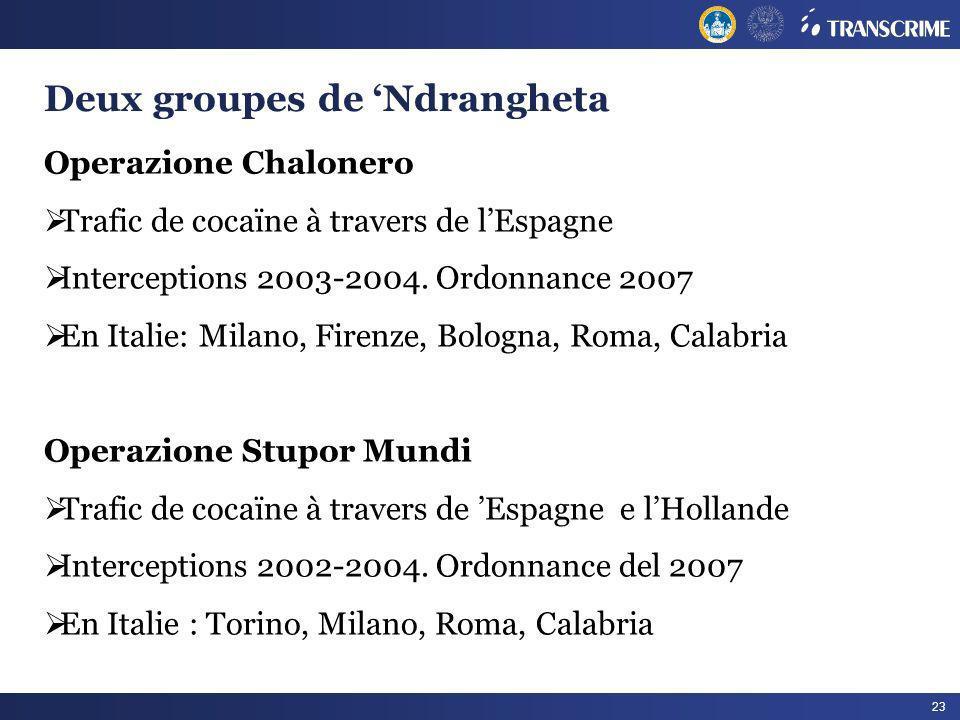 23 Deux groupes de Ndrangheta Operazione Chalonero Trafic de cocaïne à travers de lEspagne Interceptions 2003-2004. Ordonnance 2007 En Italie: Milano,