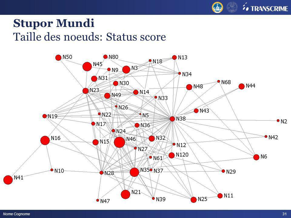 31 Nome Cognome Stupor Mundi Taille des noeuds: Status score