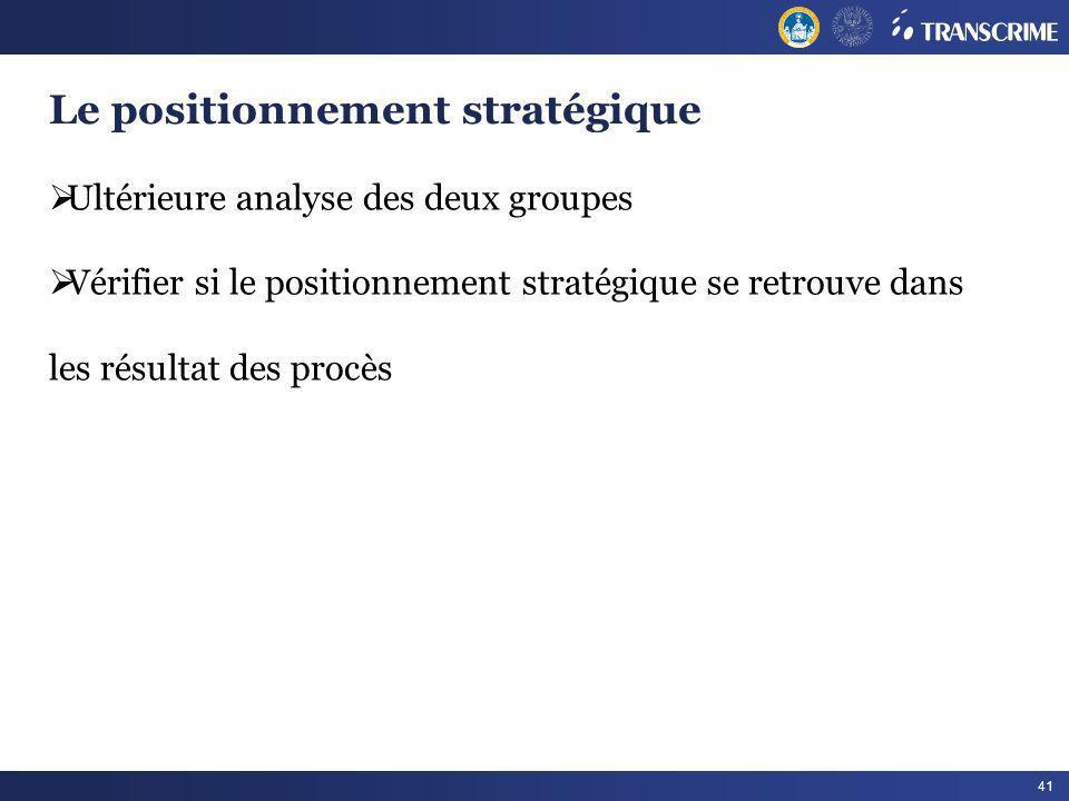 41 Le positionnement stratégique Ultérieure analyse des deux groupes Vérifier si le positionnement stratégique se retrouve dans les résultat des procè