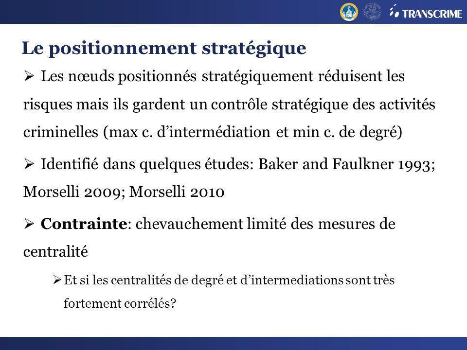 Les nœuds positionnés stratégiquement réduisent les risques mais ils gardent un contrôle stratégique des activités criminelles (max c. dintermédiation