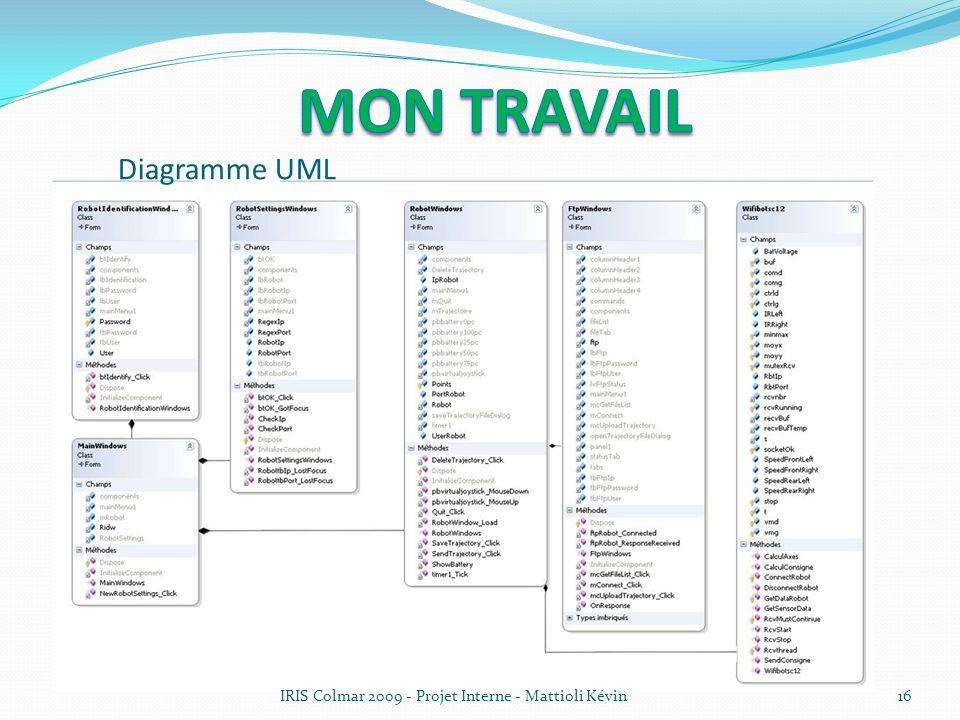 16 Diagramme UML IRIS Colmar 2009 - Projet Interne - Mattioli Kévin
