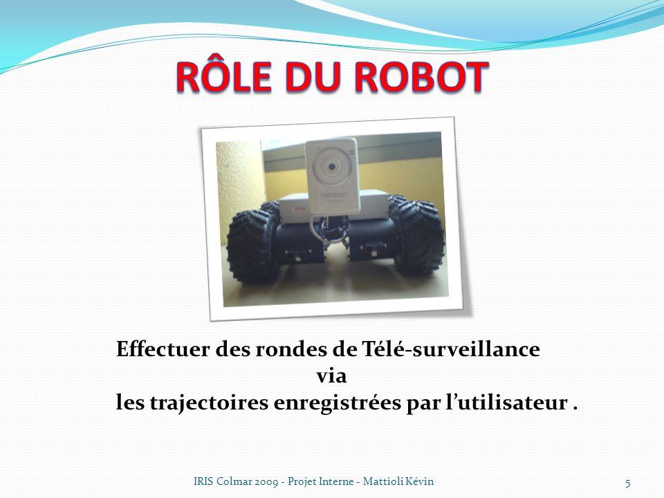 IRIS Colmar 2009 - Projet Interne - Mattioli Kévin5 Effectuer des rondes de Télé-surveillance via les trajectoires enregistrées par lutilisateur.
