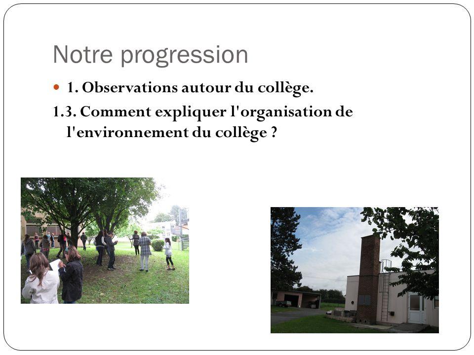 Notre progression 1. Observations autour du collège. 1.3. Comment expliquer l'organisation de l'environnement du collège ?