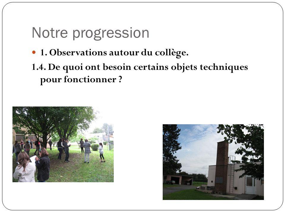 Notre progression 1. Observations autour du collège. 1.4. De quoi ont besoin certains objets techniques pour fonctionner ?