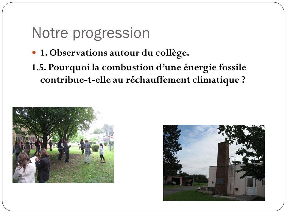 Notre progression 1. Observations autour du collège. 1.5. Pourquoi la combustion dune énergie fossile contribue-t-elle au réchauffement climatique ?