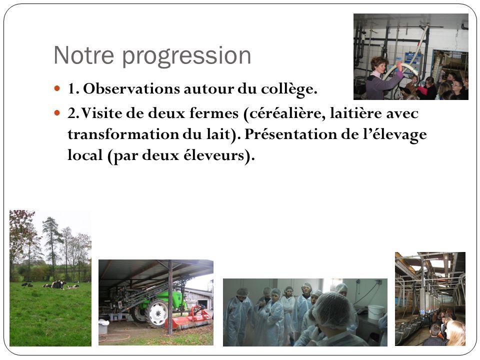 Notre progression 1. Observations autour du collège. 2. Visite de deux fermes (céréalière, laitière avec transformation du lait). Présentation de léle