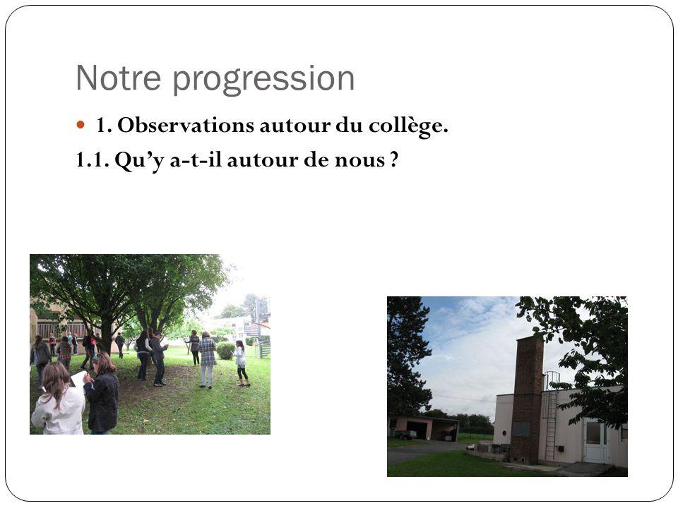 Notre progression 1. Observations autour du collège. 1.1. Quy a-t-il autour de nous ?