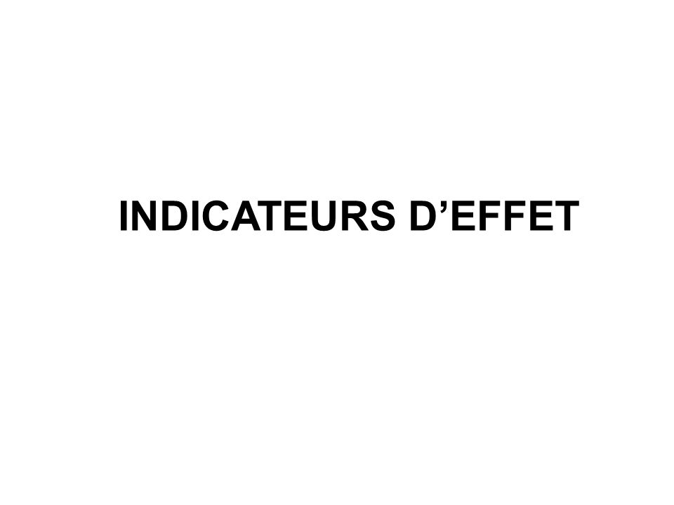 INDICATEURS DEFFET