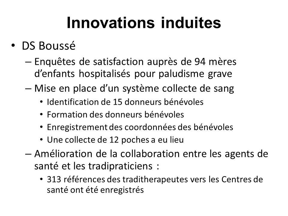 Innovations induites DS Boussé – Enquêtes de satisfaction auprès de 94 mères denfants hospitalisés pour paludisme grave – Mise en place dun système co