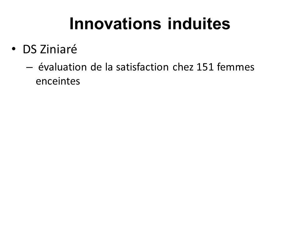 Innovations induites DS Ziniaré – évaluation de la satisfaction chez 151 femmes enceintes