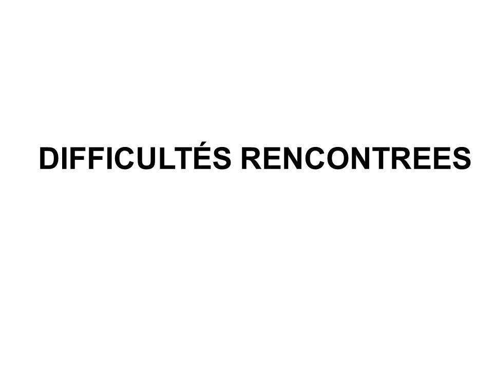 DIFFICULTÉS RENCONTREES