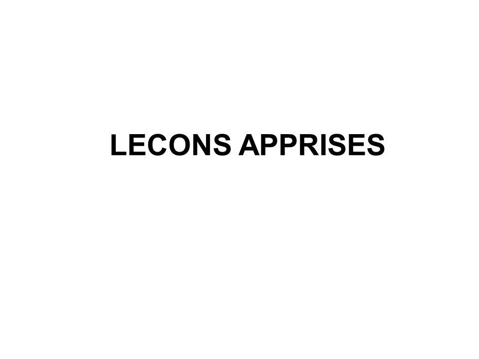 LECONS APPRISES