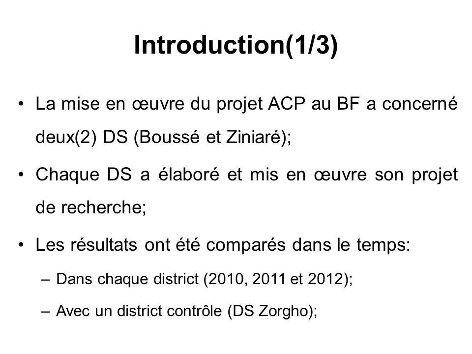 Introduction(1/3) La mise en œuvre du projet ACP au BF a concerné deux(2) DS (Boussé et Ziniaré); Chaque DS a élaboré et mis en œuvre son projet de recherche; Les résultats ont été comparés dans le temps: –Dans chaque district (2010, 2011 et 2012); –Avec un district contrôle (DS Zorgho);