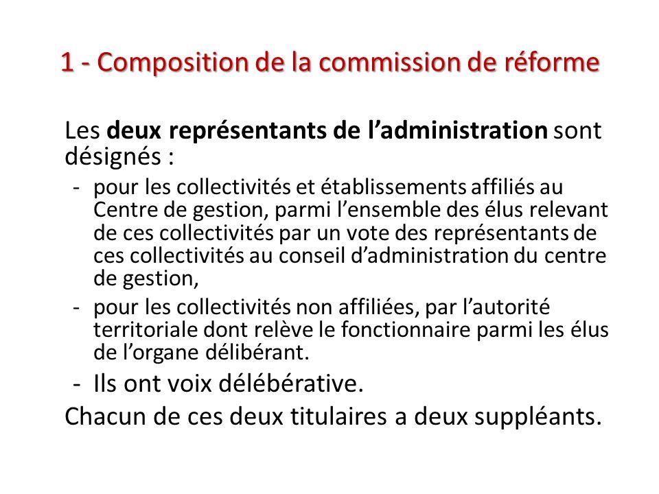 1 - Composition de la commission de réforme Les deux représentants de ladministration sont désignés : -pour les collectivités et établissements affili