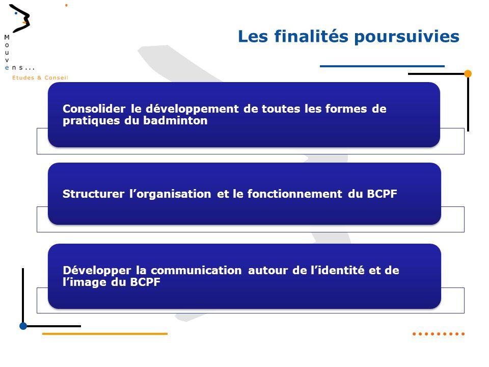 Les finalités poursuivies Consolider le développement de toutes les formes de pratiques du badminton Structurer lorganisation et le fonctionnement du BCPF Développer la communication autour de lidentité et de limage du BCPF