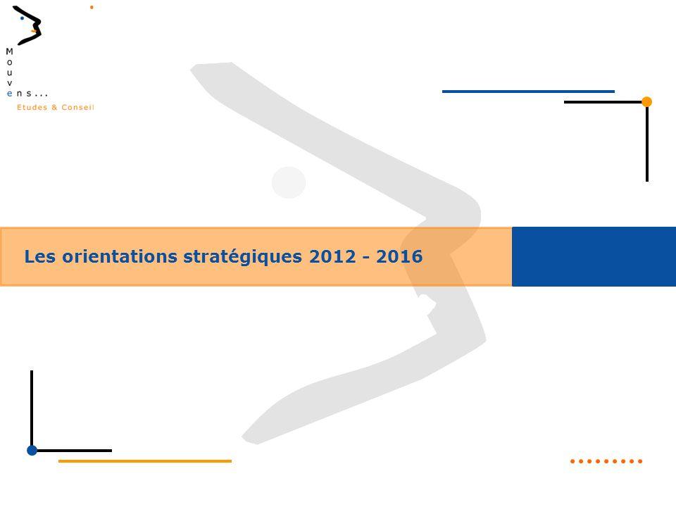 Les orientations stratégiques associées Consolider le développement de toutes les formes de pratiques du badminton Développer, accompagner les pratiques danimation et fidéliser les publics jeunes et adultes Initier et accompagner les pratiques compétitives jeunes et adultes Améliorer le développement et le suivi des équipements Entraîner et accompagner les pratiques « Elite » des jeunes et des adultes