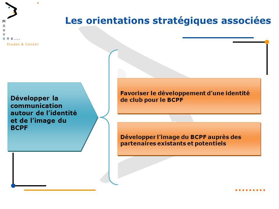 Développer la communication autour de lidentité et de limage du BCPF Favoriser le développement dune identité de club pour le BCPF Développer limage du BCPF auprès des partenaires existants et potentiels Les orientations stratégiques associées