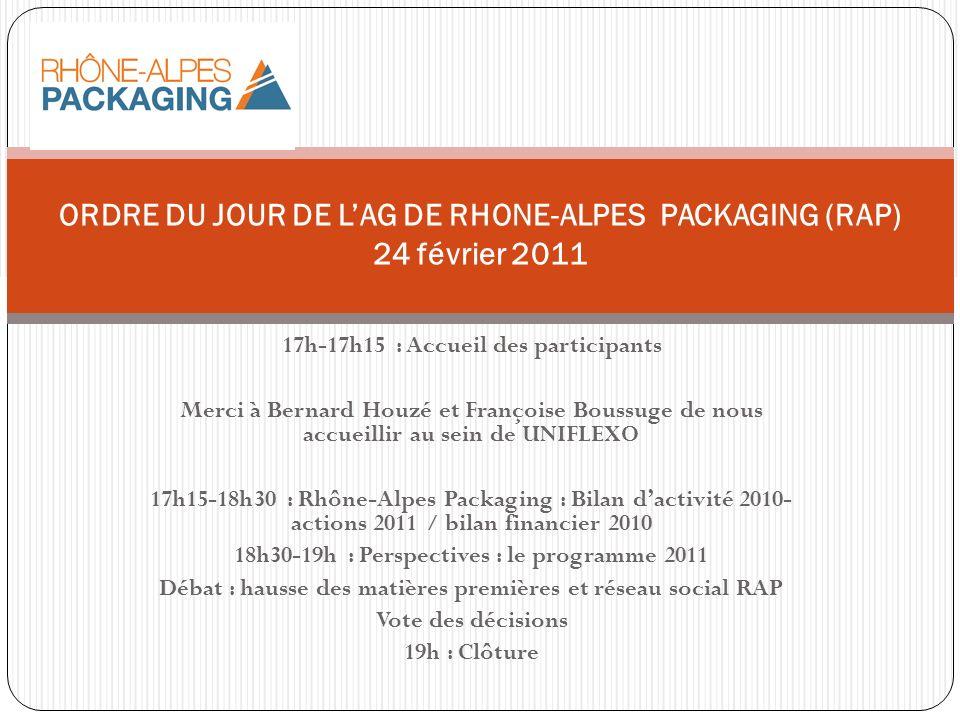 17h-17h15 : Accueil des participants Merci à Bernard Houzé et Françoise Boussuge de nous accueillir au sein de UNIFLEXO 17h15-18h30 : Rhône-Alpes Pack