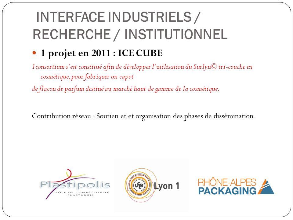 INTERFACE INDUSTRIELS / RECHERCHE / INSTITUTIONNEL 1 projet en 2011 : ICE CUBE 1consortium sest constitué afin de développer lutilisation du Surlyn© t