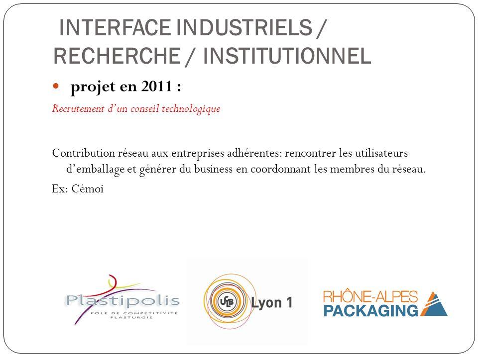 INTERFACE INDUSTRIELS / RECHERCHE / INSTITUTIONNEL projet en 2011 : Recrutement dun conseil technologique Contribution réseau aux entreprises adhérent