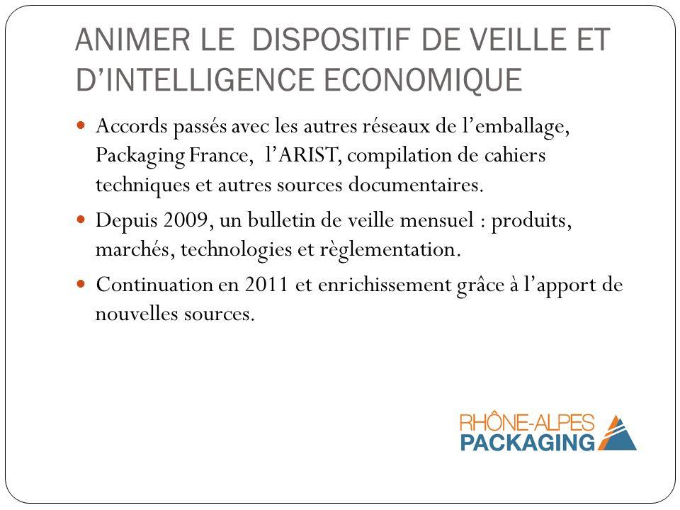 ANIMER LE DISPOSITIF DE VEILLE ET DINTELLIGENCE ECONOMIQUE Accords passés avec les autres réseaux de lemballage, Packaging France, lARIST, compilation