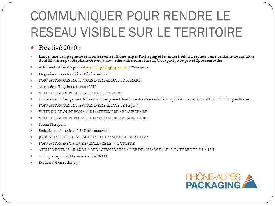 COMMUNIQUER POUR RENDRE LE RESEAU VISIBLE SUR LE TERRITOIRE Réalisé 2010 : Lancer une campagne de rencontres entre Rhône-Alpes Packaging et les indust