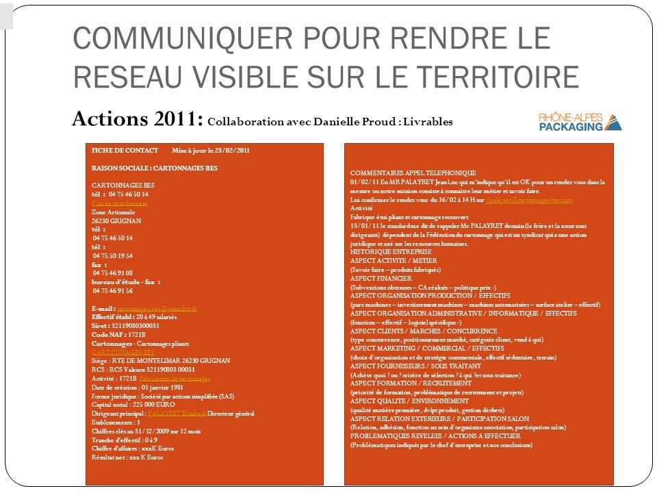 COMMUNIQUER POUR RENDRE LE RESEAU VISIBLE SUR LE TERRITOIRE Actions 2011: Collaboration avec Danielle Proud : Livrables FICHE DE CONTACT Mise à jour l