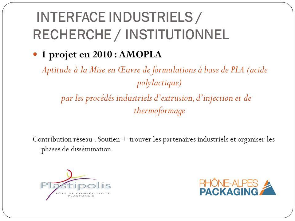 INTERFACE INDUSTRIELS / RECHERCHE / INSTITUTIONNEL 1 projet en 2010 : AMOPLA Aptitude à la Mise en Œuvre de formulations à base de PLA (acide polylact