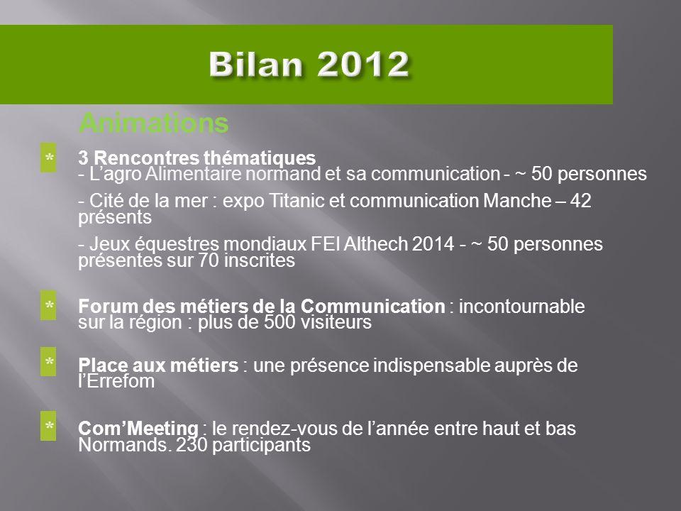 Bilan 2012 Animations 3 Rencontres thématiques - Lagro Alimentaire normand et sa communication - ~ 50 personnes - Cité de la mer : expo Titanic et com