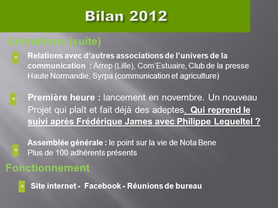 Bilan 2012 Animations (suite) Relations avec dautres associations de lunivers de la communication : Arrep (Lille), ComEstuaire, Club de la presse Haut
