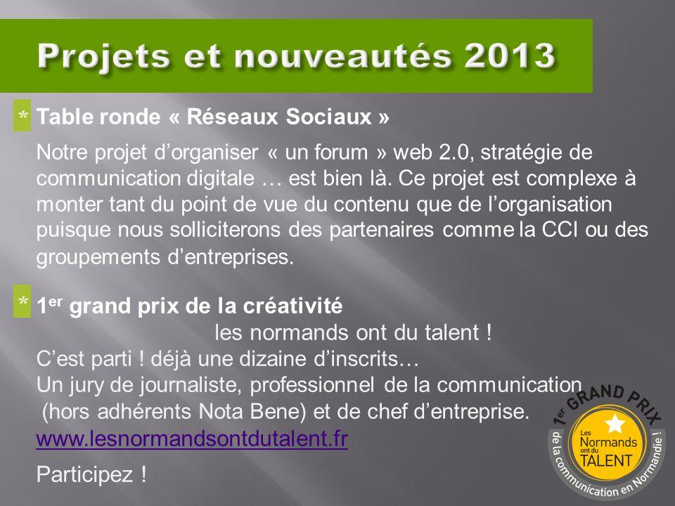 Table ronde « Réseaux Sociaux » Notre projet dorganiser « un forum » web 2.0, stratégie de communication digitale … est bien là.