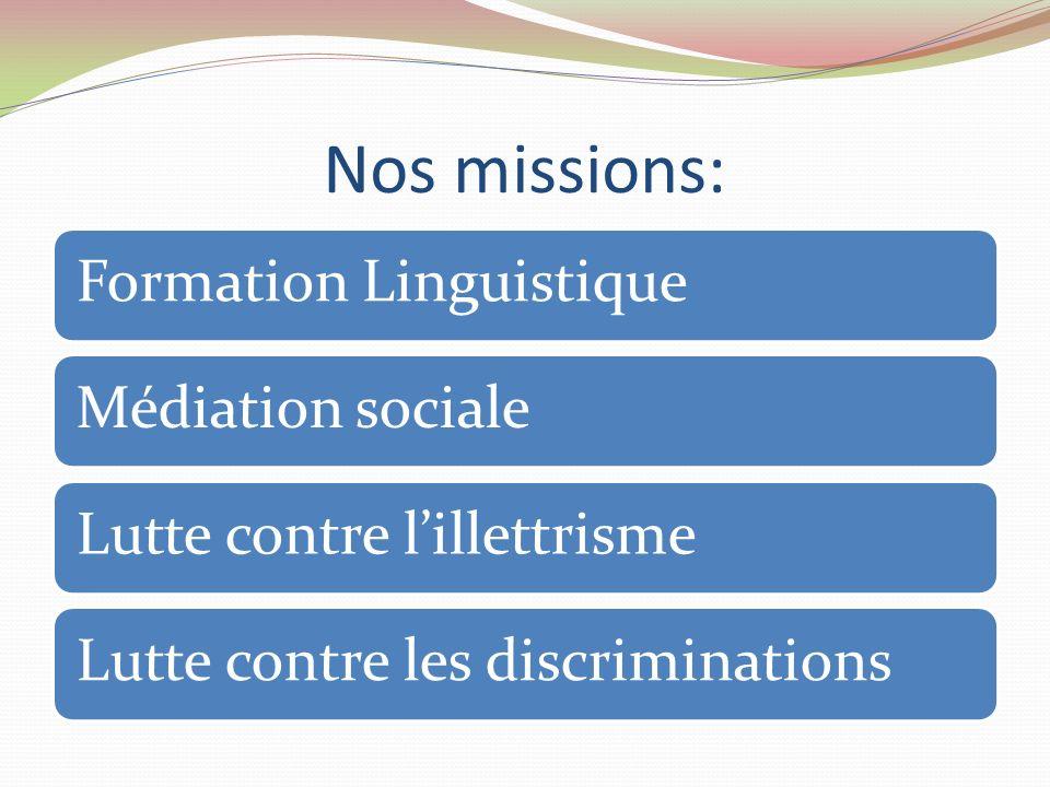 Formation linguistique 22 formateurs bénévoles de lassociation 575 stagiaires 39 nationalités différentes 71 % de femmes et 29 % dhommes.