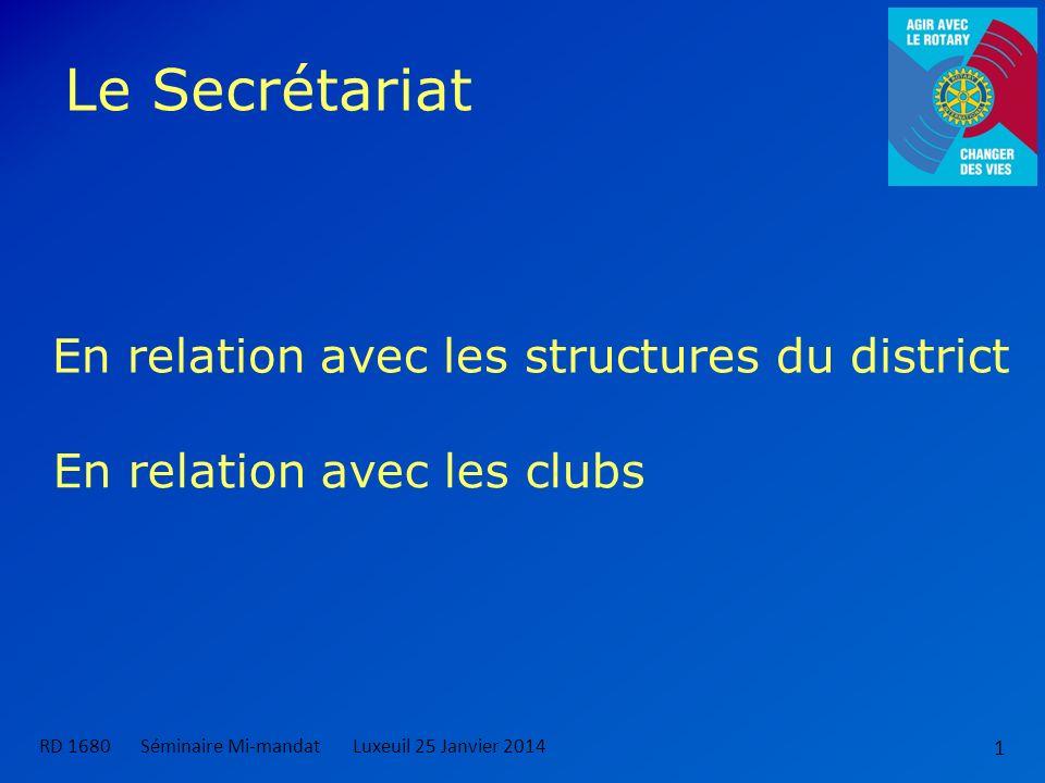 Le Secrétariat RD 1680 Séminaire Mi-mandatLuxeuil 25 Janvier 2014 1 En relation avec les structures du district En relation avec les clubs