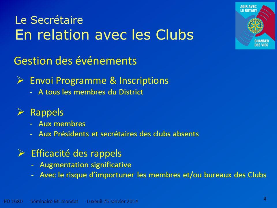 4 Le Secrétaire En relation avec les Clubs Gestion des événements Envoi Programme & Inscriptions -A tous les membres du District Efficacité des rappel