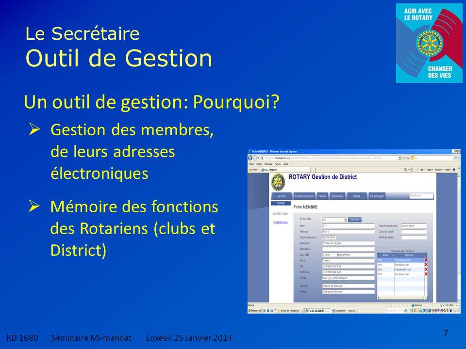 7 Le Secrétaire Outil de Gestion Un outil de gestion: Pourquoi.