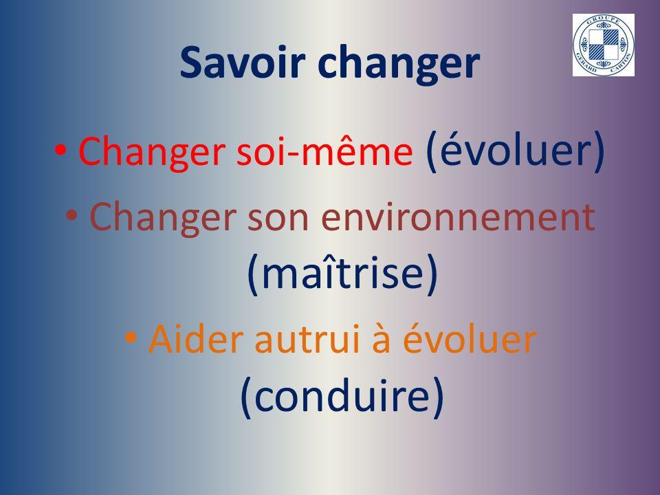 Changer soi-même (évoluer) Avoir les « bons principes » Les conserver par temps de pluie Avoir les « bons projets » Savoir remettre en cause nos comportements Le temps est un allié qui nous permet de devenir sages