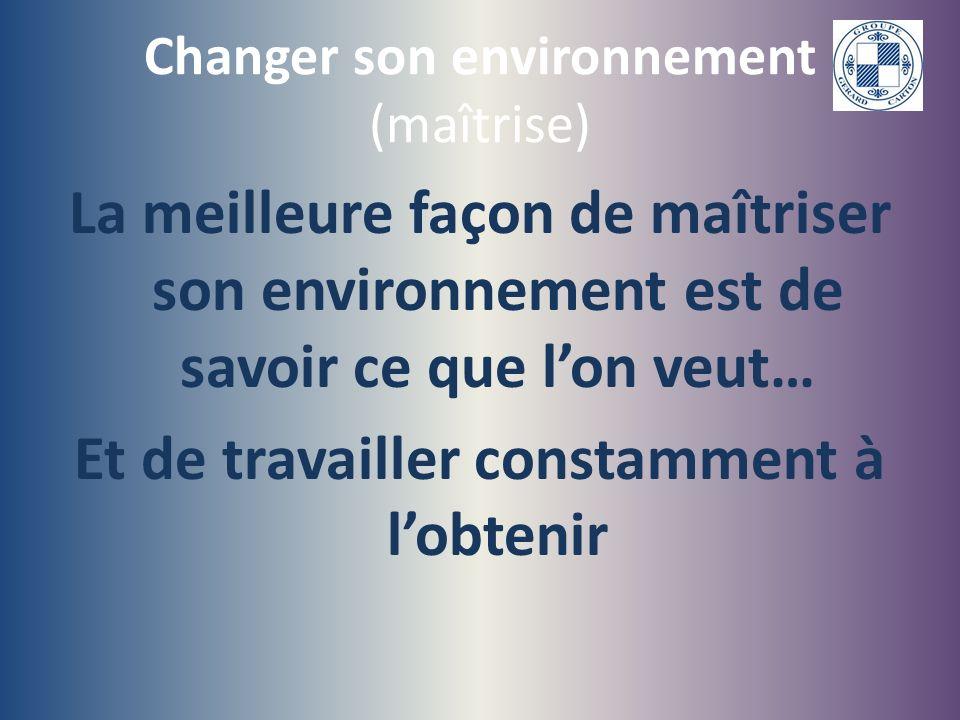 Aider autrui à évoluer (conduire) Deux types de changements Ceux que lon aime… Ceux que lon naime pas…